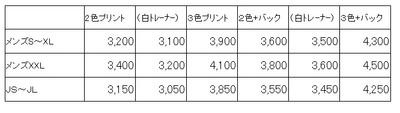 トレーナー値段.jpg